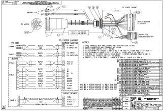HURCO Harness, AB7 MStop IF 423-0201-013014