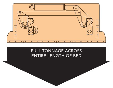 One Cylinder Press Brake