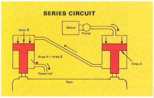 Niagara Series Circuit